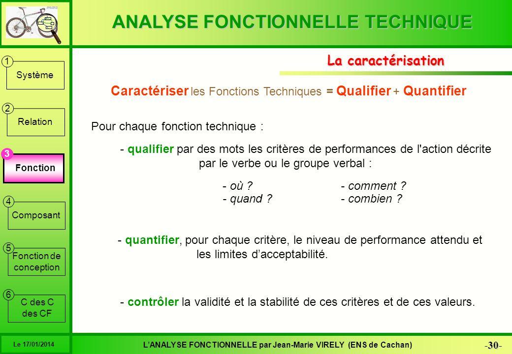 Caractériser les Fonctions Techniques = Qualifier + Quantifier
