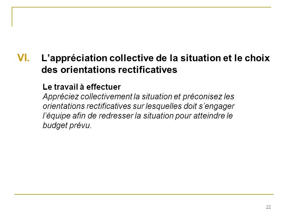 L'appréciation collective de la situation et le choix des orientations rectificatives