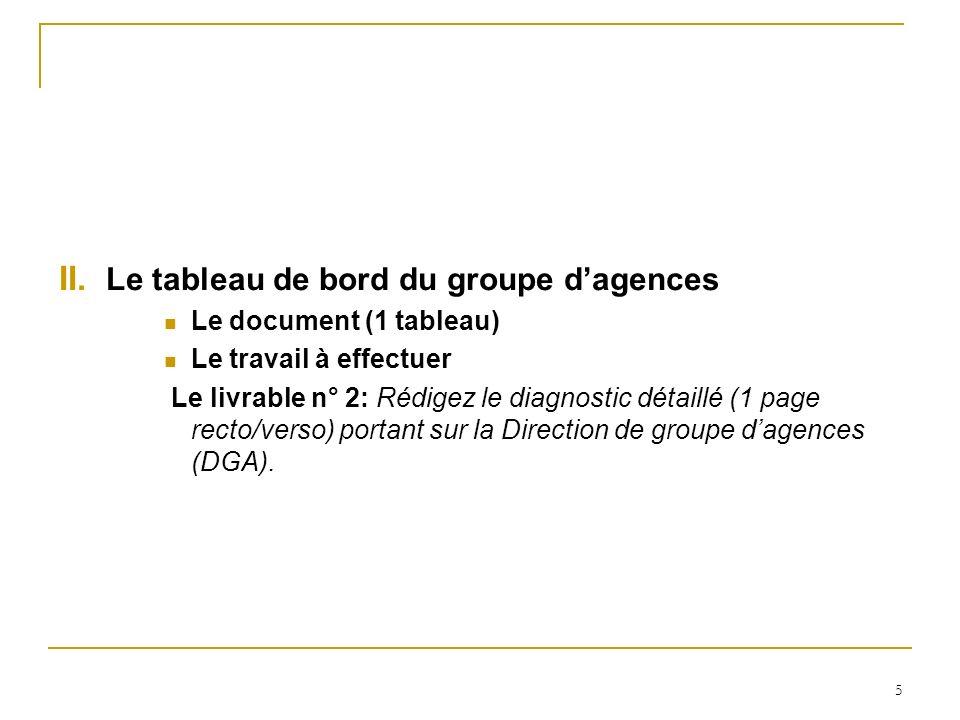 Le tableau de bord du groupe d'agences