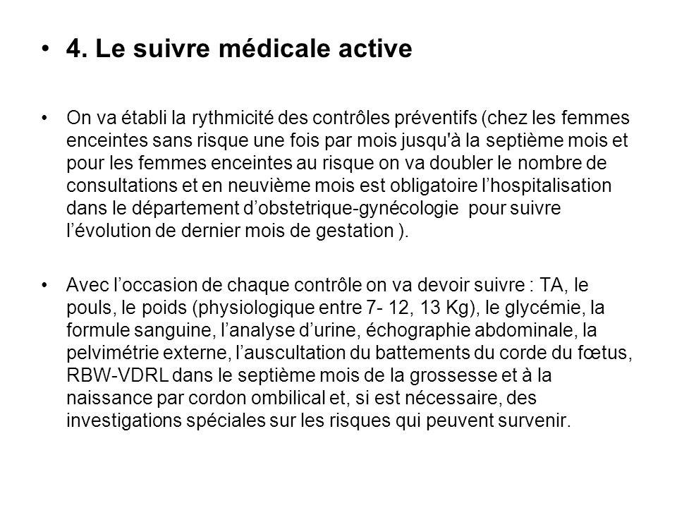 4. Le suivre médicale active