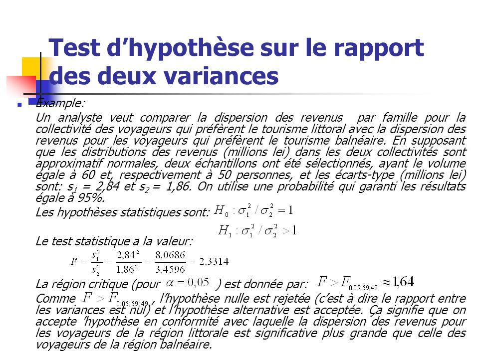 Test d'hypothèse sur le rapport des deux variances