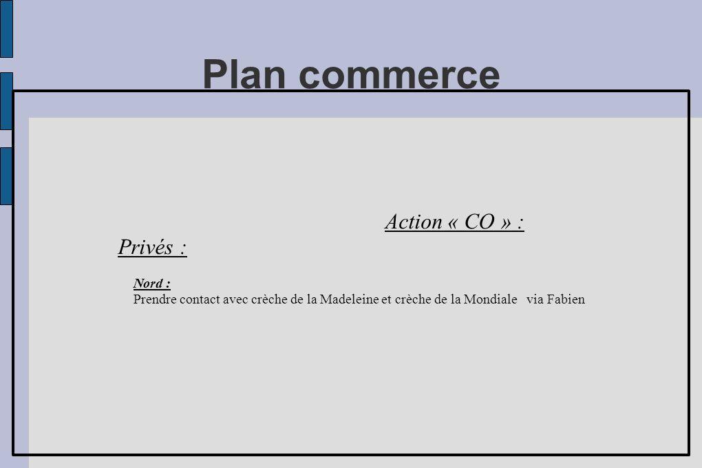 Plan commerce Action « CO » : Privés : Nord :