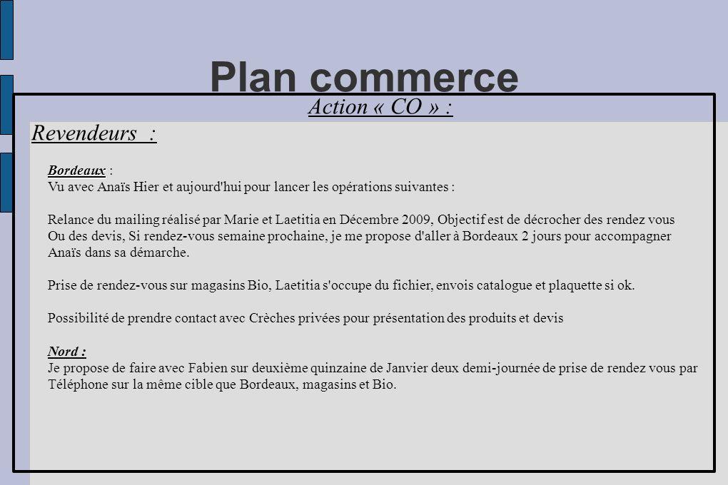Plan commerce Action « CO » : Revendeurs : Bordeaux :