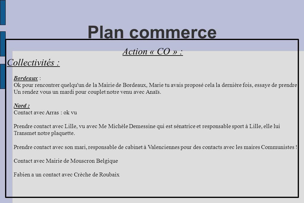 Plan commerce Action « CO » : Collectivités : Bordeaux :