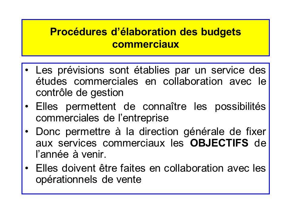 Procédures d'élaboration des budgets commerciaux