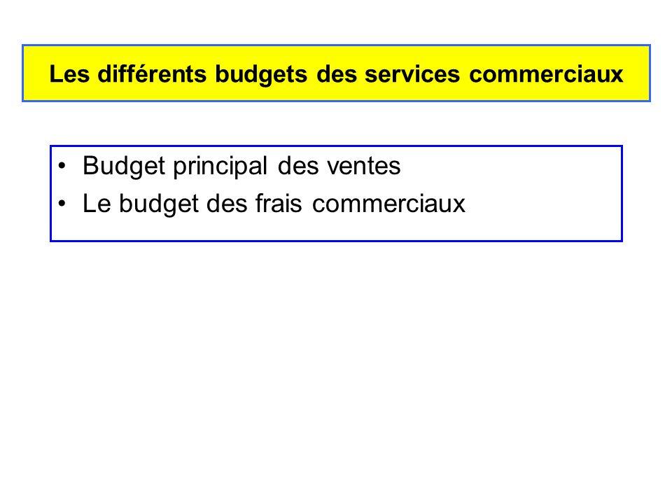 Les différents budgets des services commerciaux