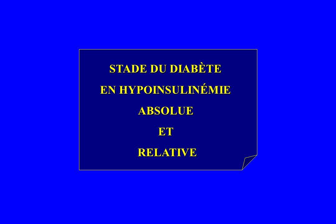 STADE DU DIABÈTE EN HYPOINSULINÉMIE ABSOLUE ET RELATIVE