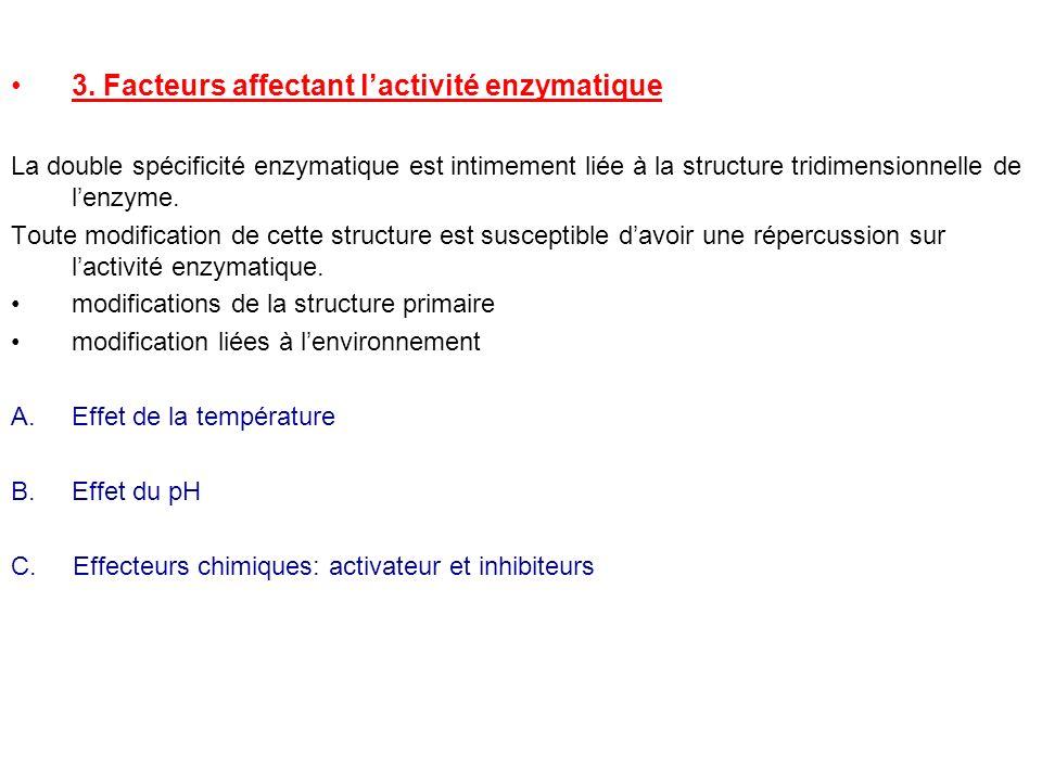 3. Facteurs affectant l'activité enzymatique