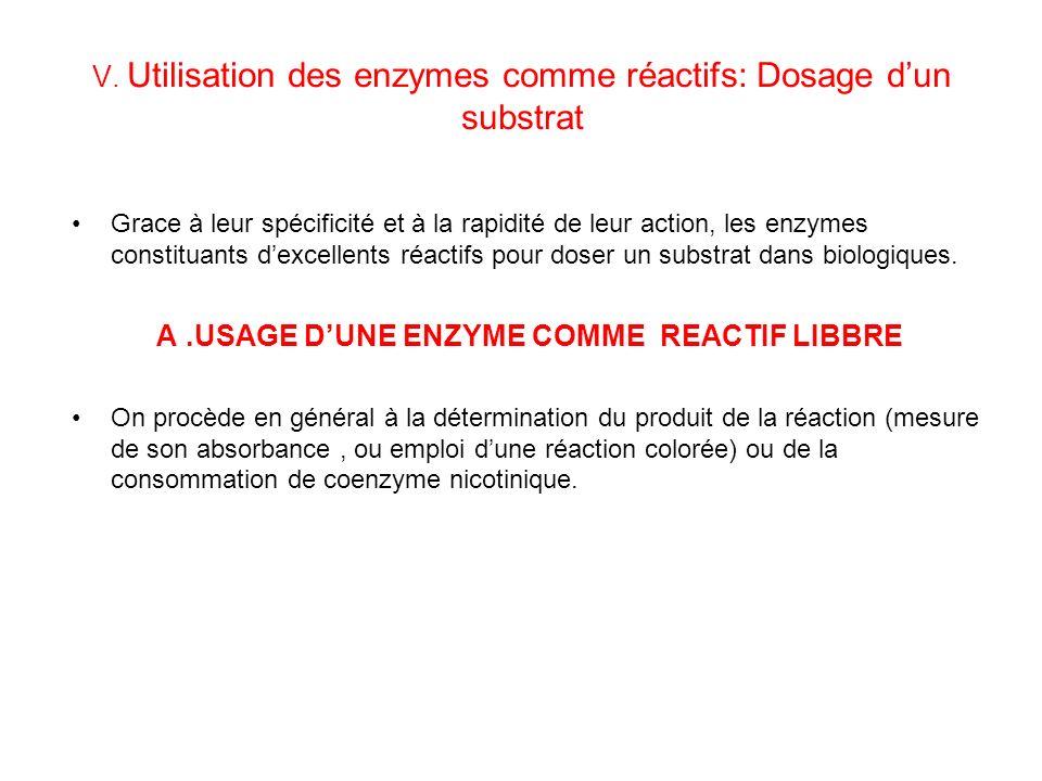 V. Utilisation des enzymes comme réactifs: Dosage d'un substrat