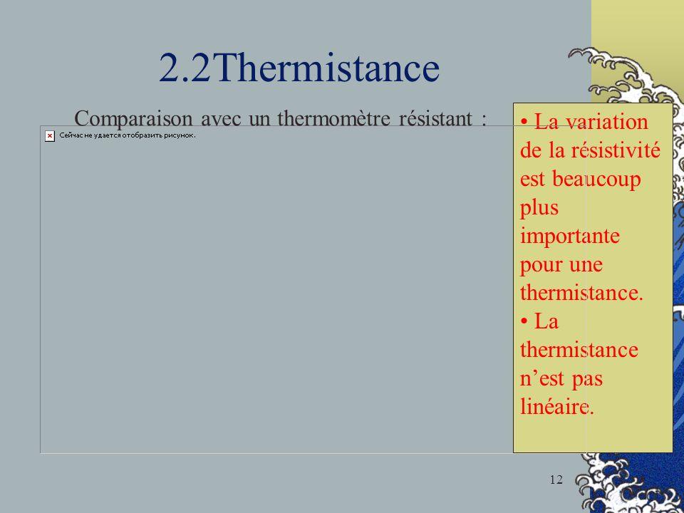 2.2Thermistance Comparaison avec un thermomètre résistant : La variation de la résistivité est beaucoup plus importante pour une thermistance.