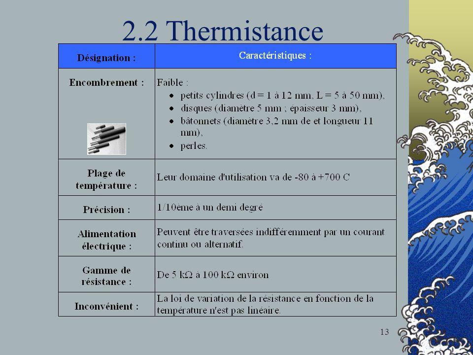 2.2 Thermistance