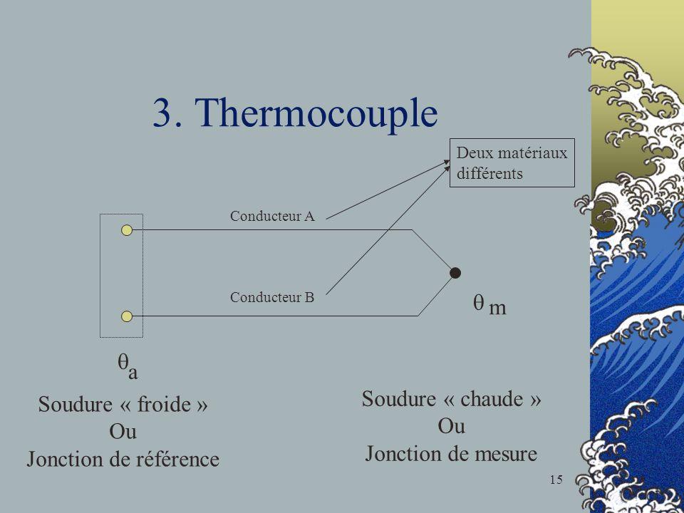 3. Thermocouple q m q a Soudure « chaude » Soudure « froide » Ou Ou