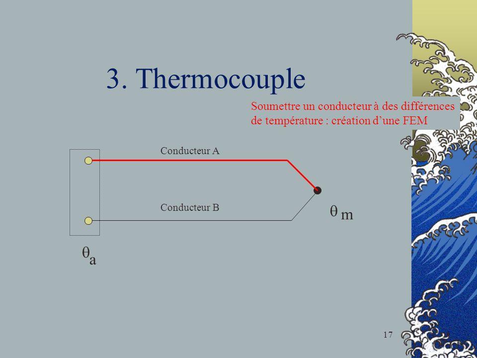 3. Thermocouple Soumettre un conducteur à des différences de température : création d'une FEM. Conducteur A.