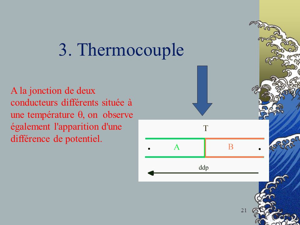 3. Thermocouple