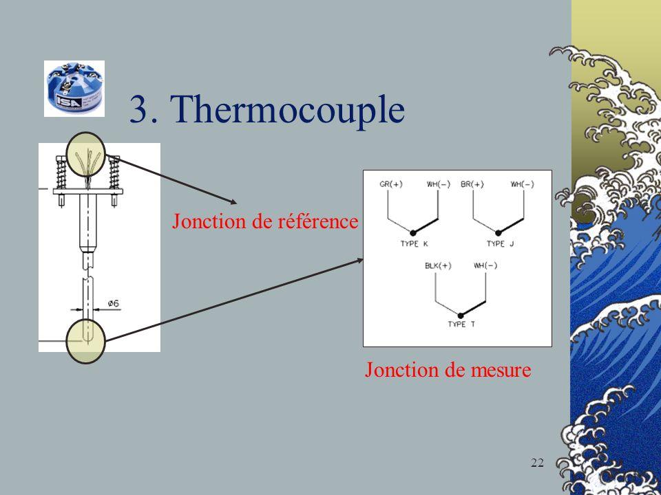 3. Thermocouple Jonction de référence Jonction de mesure