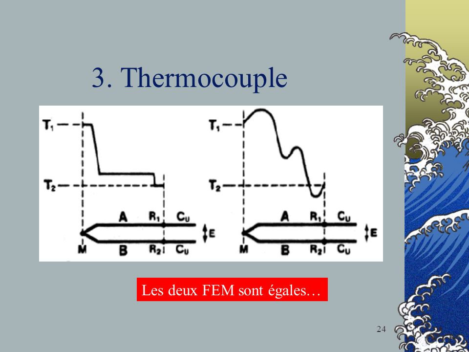3. Thermocouple Les deux FEM sont égales…