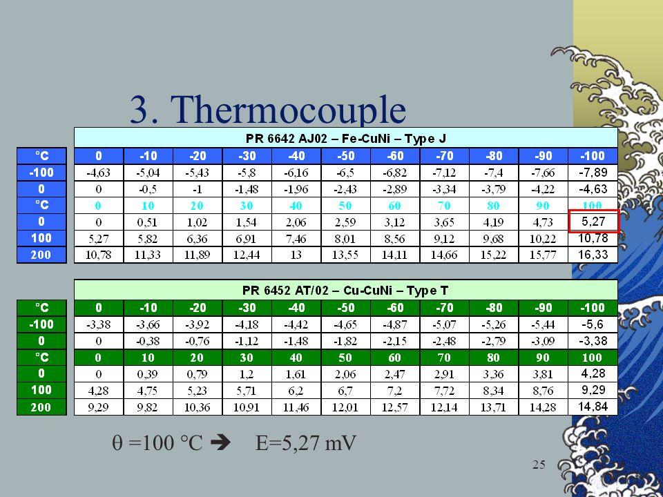3. Thermocouple  =100 °C  E=5,27 mV