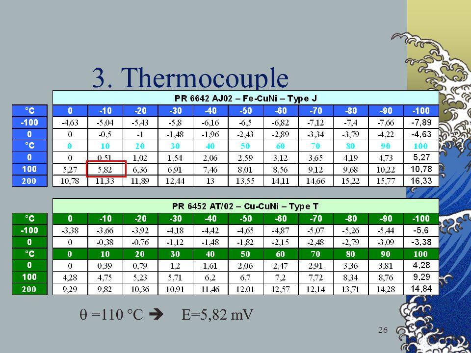 3. Thermocouple  =110 °C  E=5,82 mV
