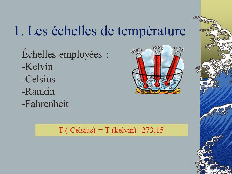 1. Les échelles de température