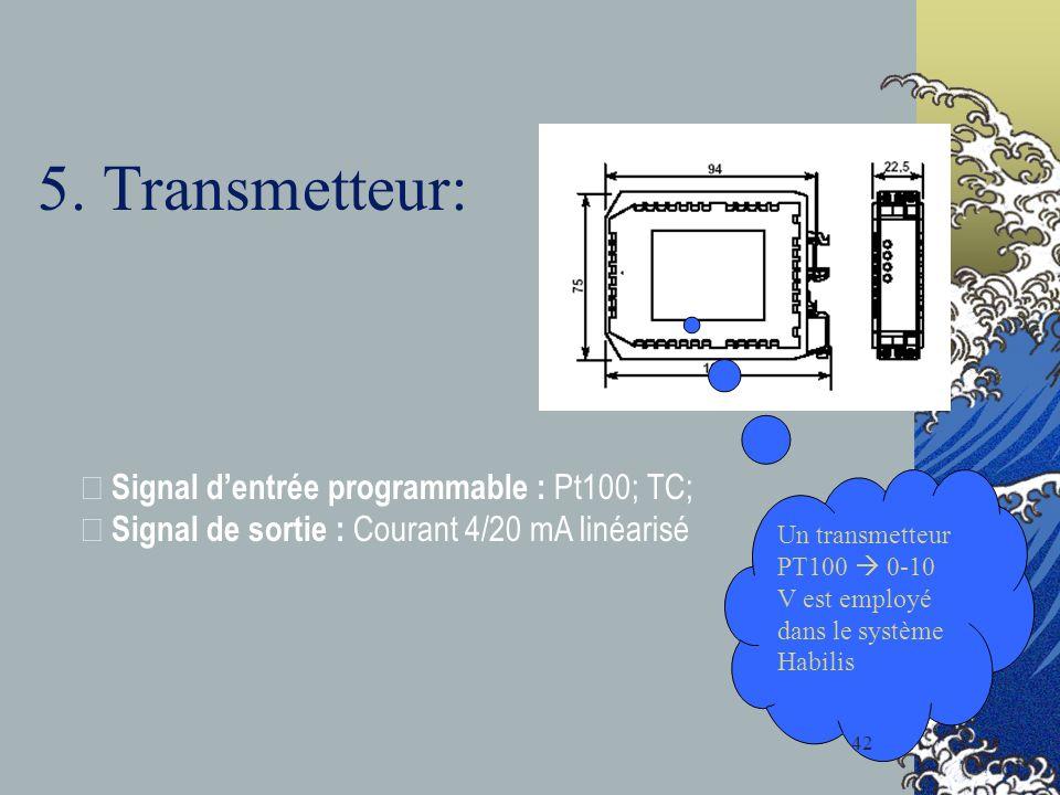 5. Transmetteur: • Signal d'entrée programmable : Pt100; TC;