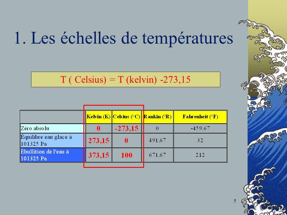 1. Les échelles de températures