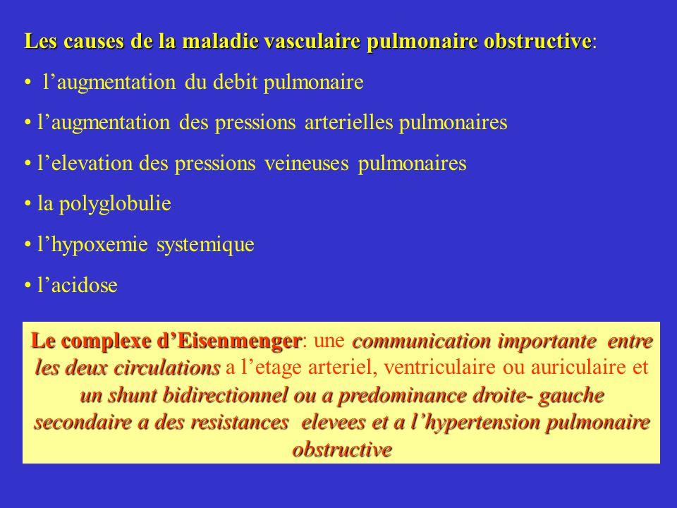 Les causes de la maladie vasculaire pulmonaire obstructive:
