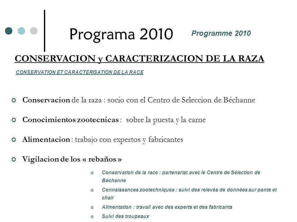 Programa 2010 CONSERVACION y CARACTERIZACION DE LA RAZA