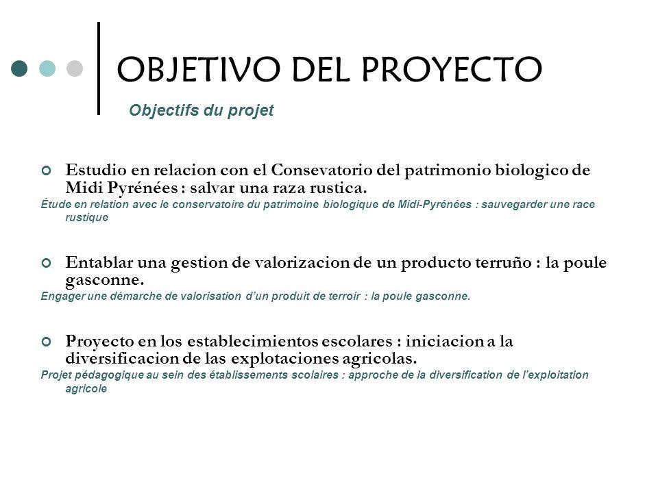 OBJETIVO DEL PROYECTOObjectifs du projet.