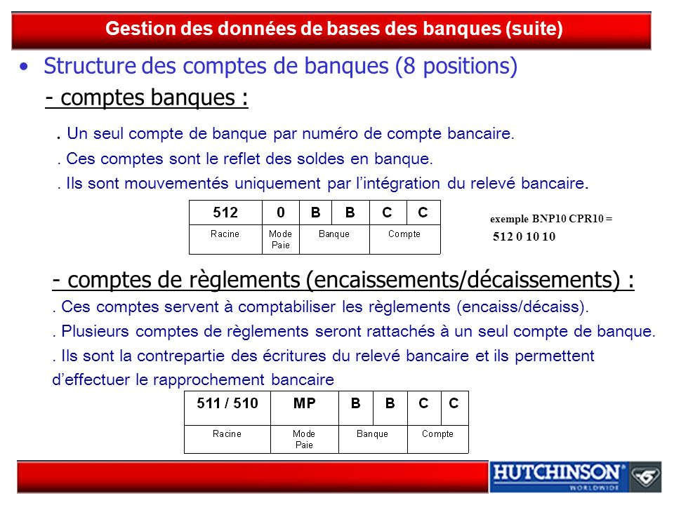 Gestion des données de bases des banques (suite)
