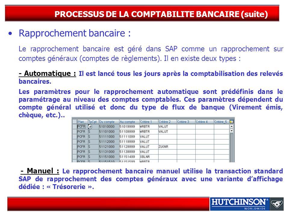 PROCESSUS DE LA COMPTABILITE BANCAIRE (suite)