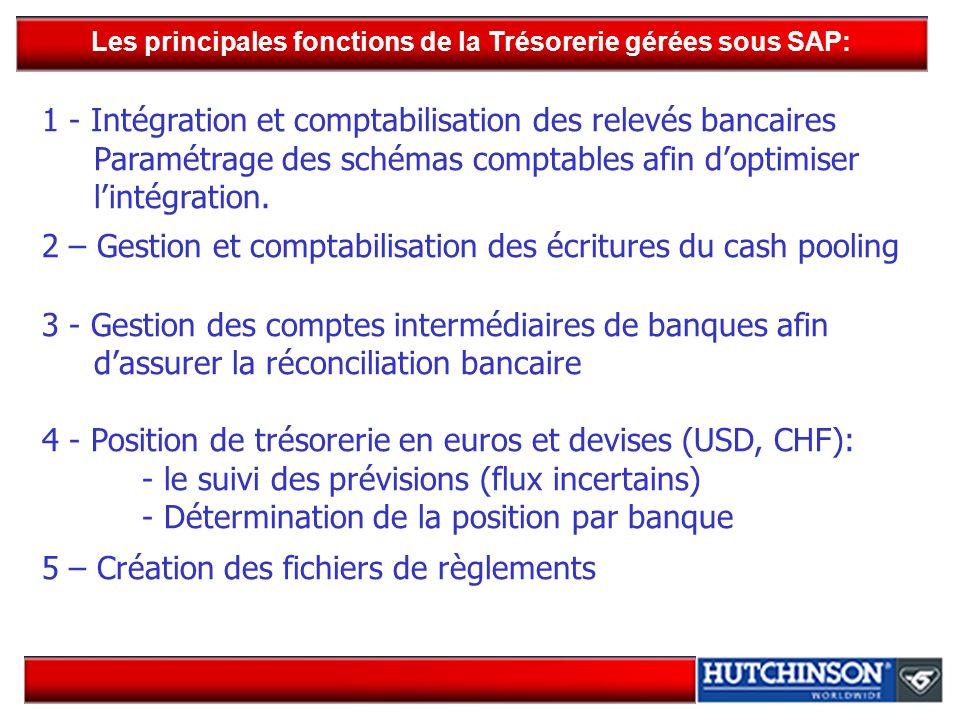 Les principales fonctions de la Trésorerie gérées sous SAP: