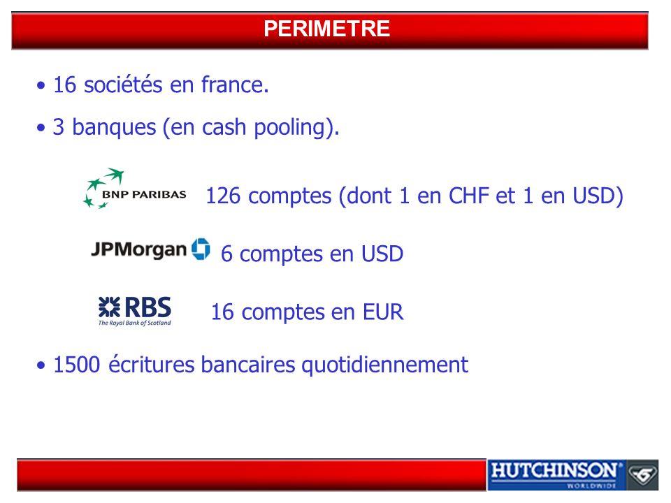 PERIMETRE • 16 sociétés en france. • 3 banques (en cash pooling). 126 comptes (dont 1 en CHF et 1 en USD)