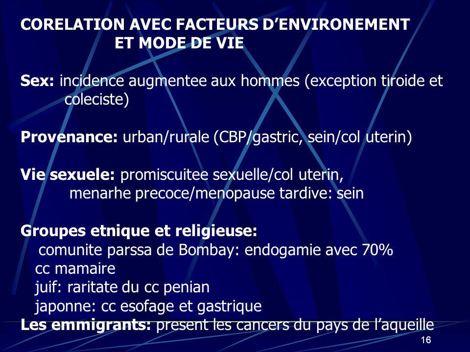 CORELATION AVEC FACTEURS D'ENVIRONEMENT