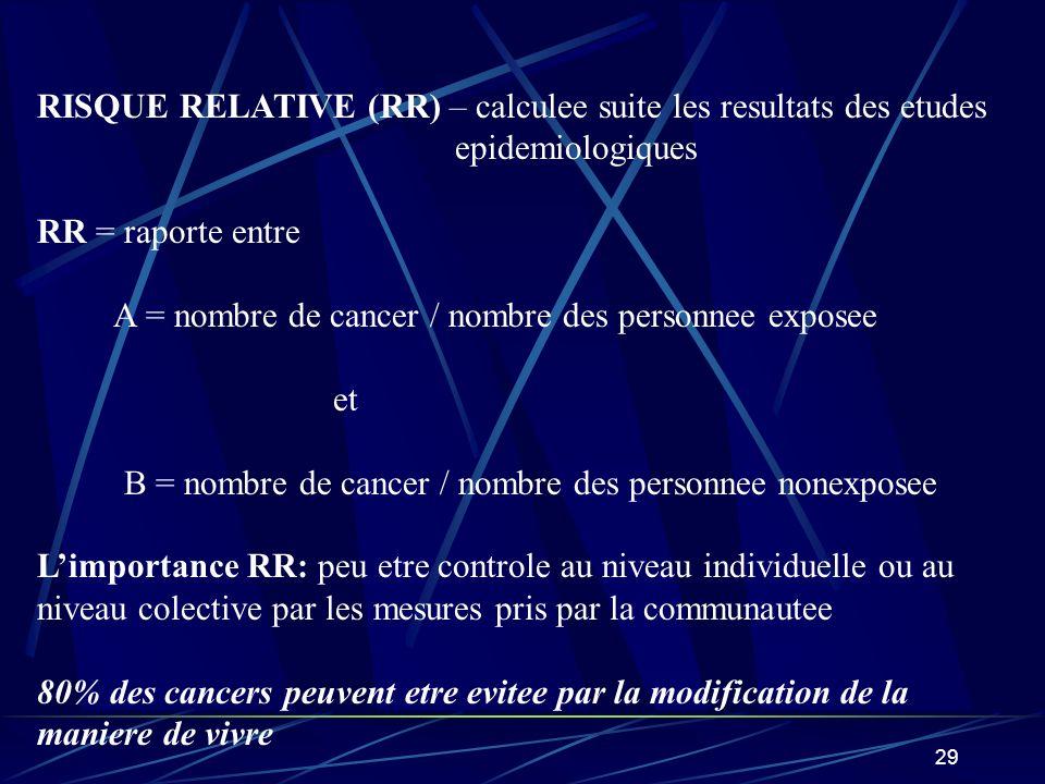 RISQUE RELATIVE (RR) – calculee suite les resultats des etudes