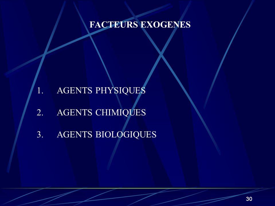 FACTEURS EXOGENES AGENTS PHYSIQUES AGENTS CHIMIQUES 3. AGENTS BIOLOGIQUES