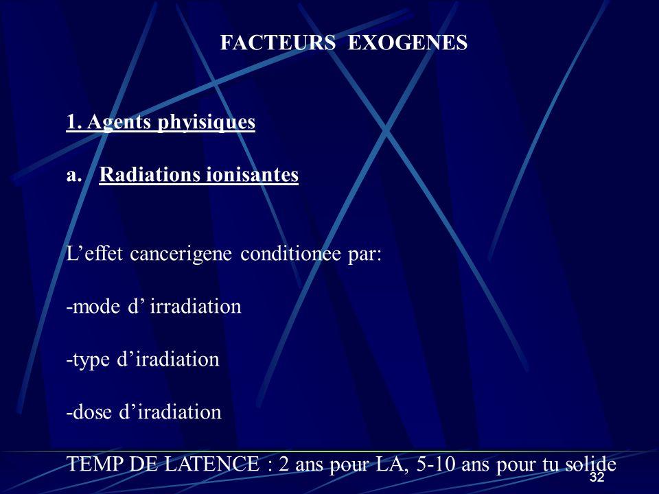FACTEURS EXOGENES 1. Agents phyisiques. Radiations ionisantes. L'effet cancerigene conditionee par: