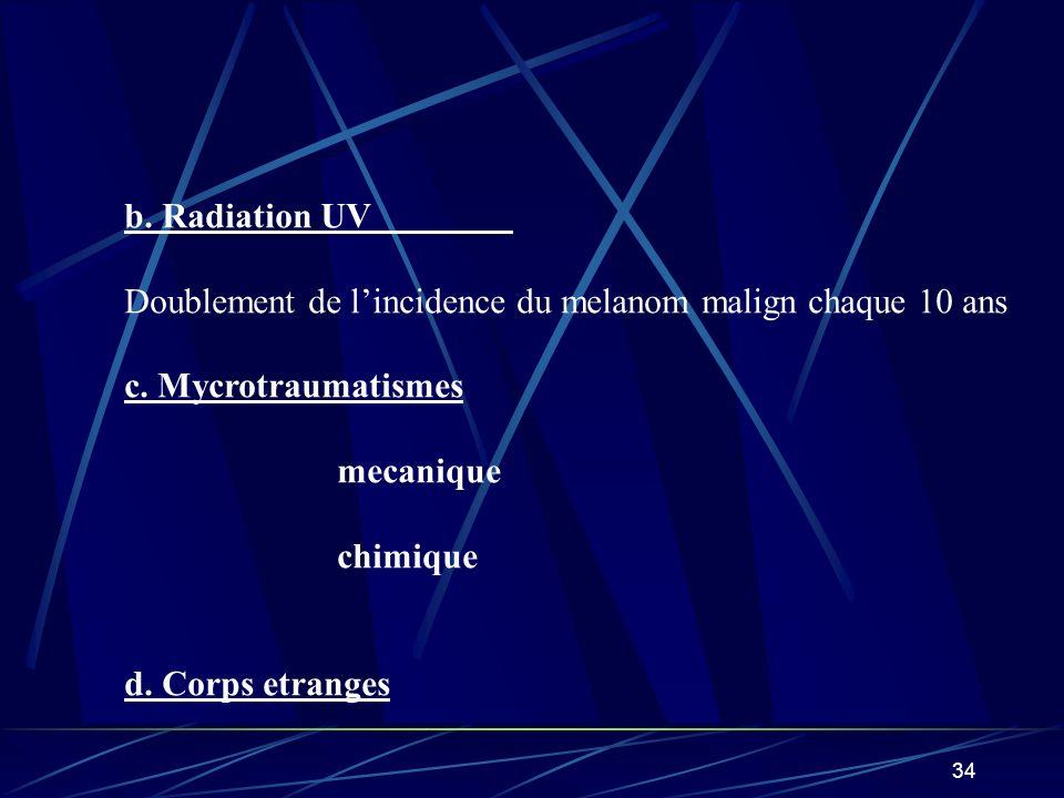 b. Radiation UV Doublement de l'incidence du melanom malign chaque 10 ans. c. Mycrotraumatismes. mecanique.