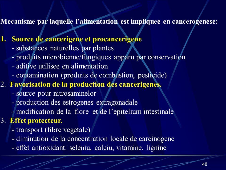 Source de cancerigene et procancerigene