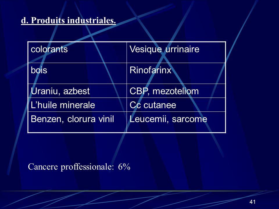 d. Produits industriales.