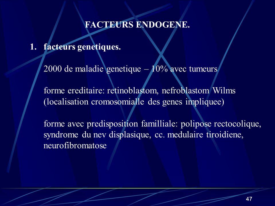 FACTEURS ENDOGENE. facteurs genetiques. 2000 de maladie genetique – 10% avec tumeurs. forme ereditaire: retinoblastom, nefroblastom Wilms.