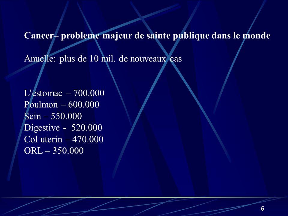 Cancer– probleme majeur de sainte publique dans le monde