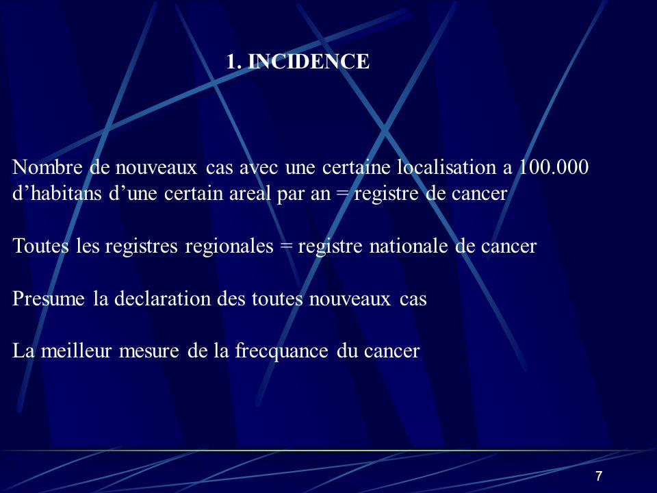 1. INCIDENCENombre de nouveaux cas avec une certaine localisation a 100.000. d'habitans d'une certain areal par an = registre de cancer.