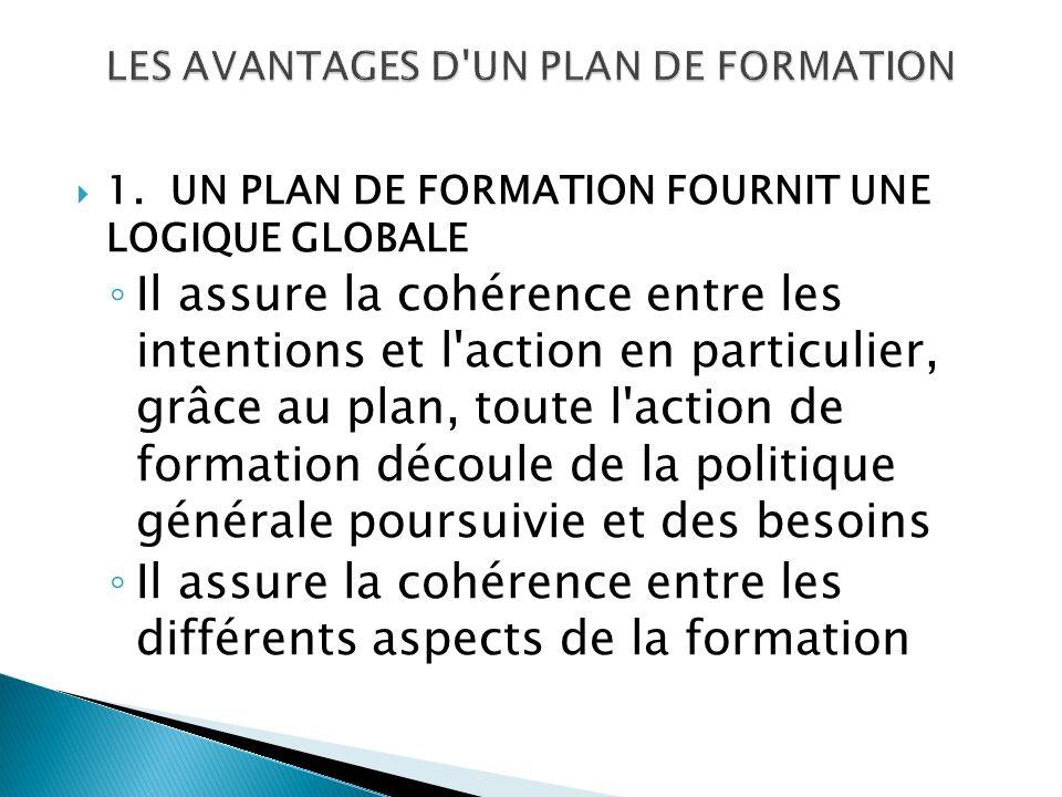 LES AVANTAGES D UN PLAN DE FORMATION