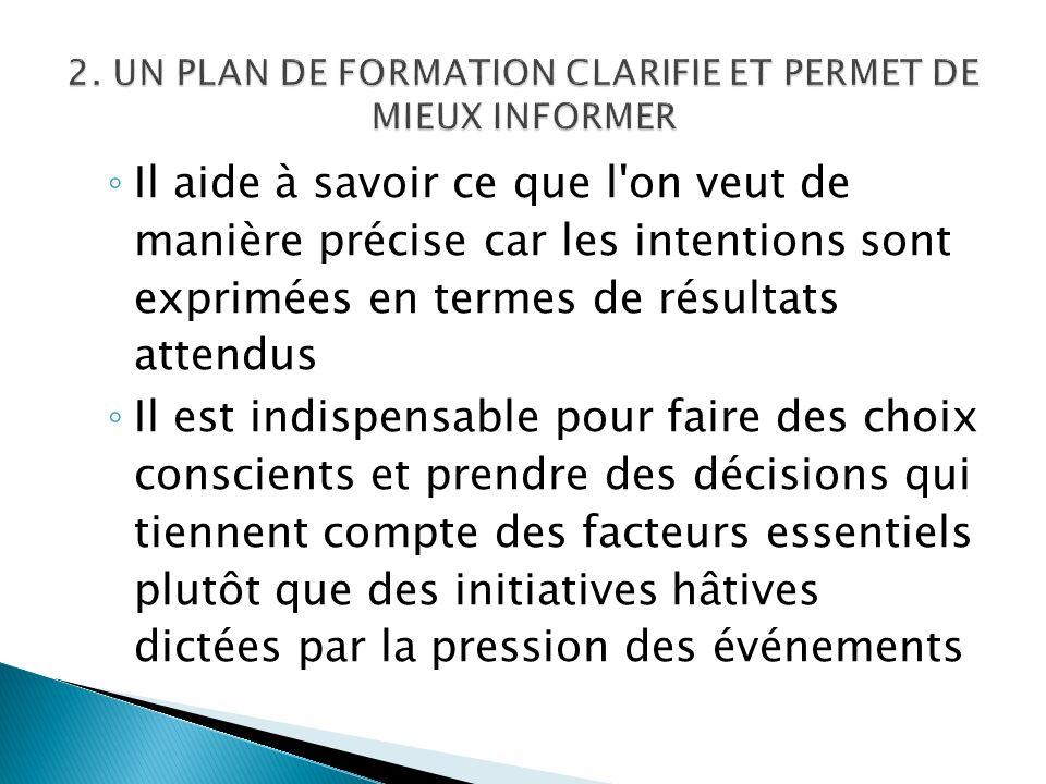 2. UN PLAN DE FORMATION CLARIFIE ET PERMET DE MIEUX INFORMER