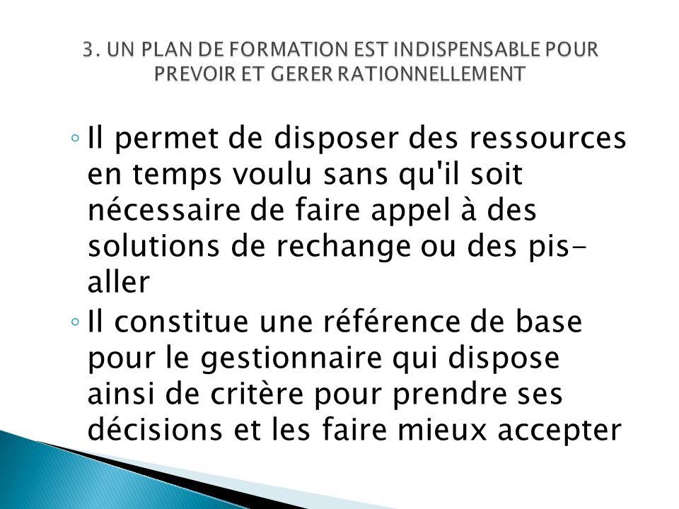 3. UN PLAN DE FORMATION EST INDISPENSABLE POUR PREVOIR ET GERER RATIONNELLEMENT