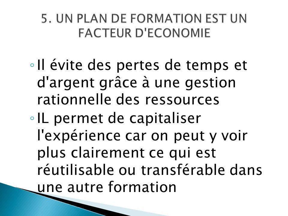 5. UN PLAN DE FORMATION EST UN FACTEUR D ECONOMIE