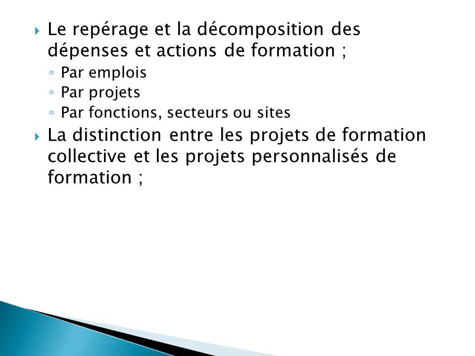 Le repérage et la décomposition des dépenses et actions de formation ;