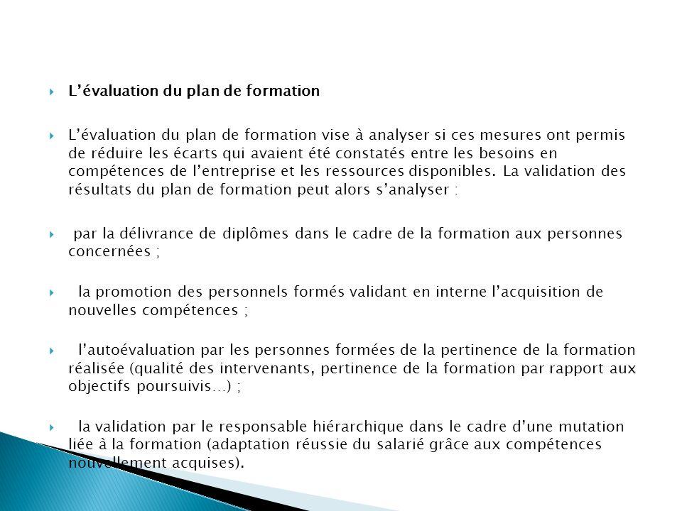 L'évaluation du plan de formation