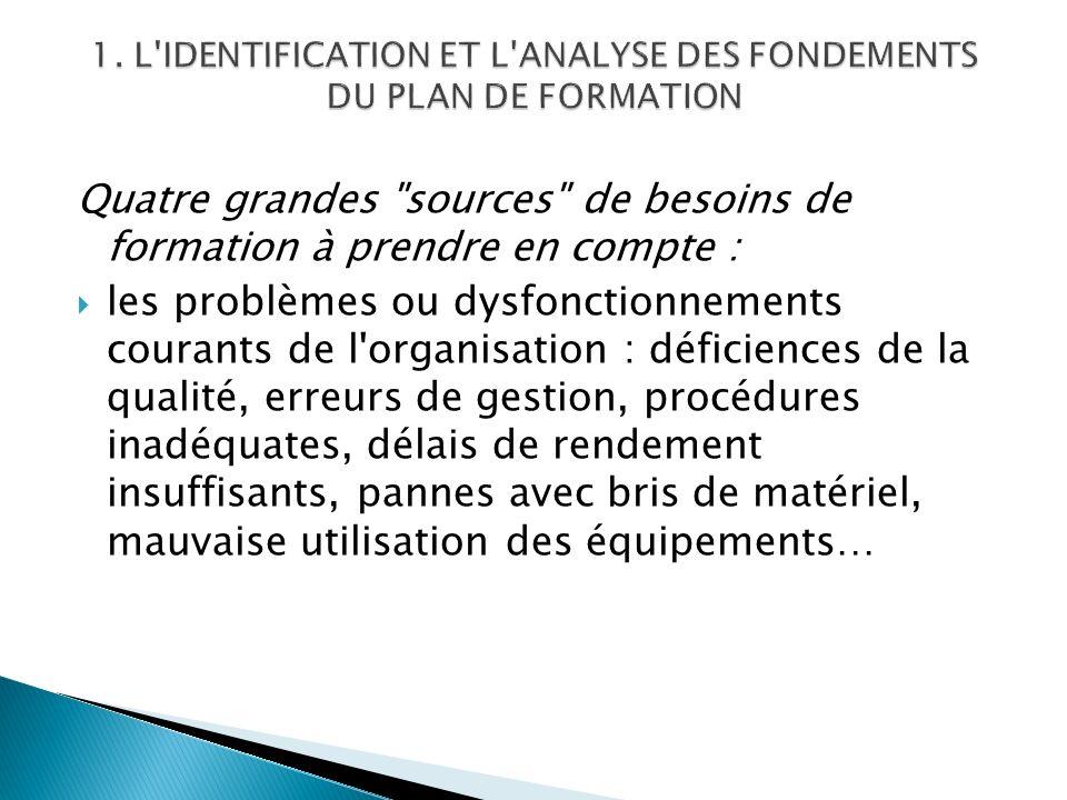 1. L IDENTIFICATION ET L ANALYSE DES FONDEMENTS DU PLAN DE FORMATION