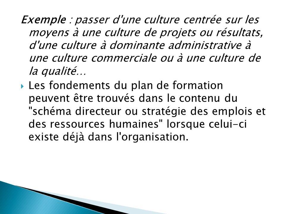Exemple : passer d une culture centrée sur les moyens à une culture de projets ou résultats, d une culture à dominante administrative à une culture commerciale ou à une culture de la qualité…
